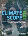 climate-scope