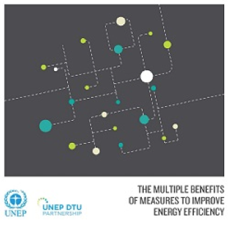 multiple_benefits_of_measures